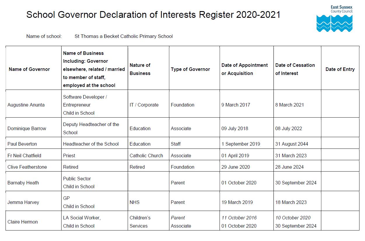 declaration of interest(1)