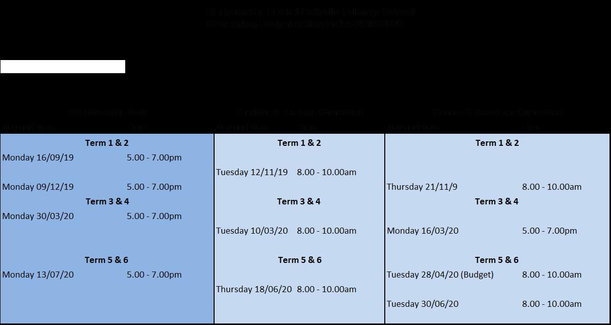 Gov body meeting dates